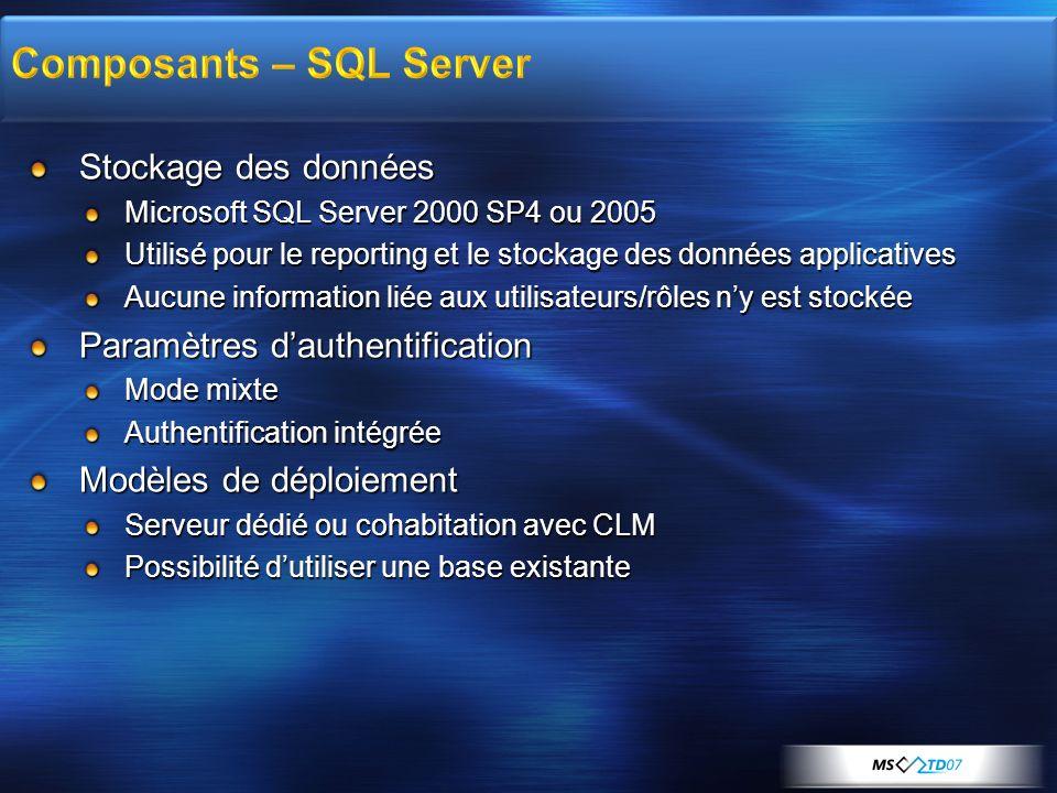 Stockage des données Microsoft SQL Server 2000 SP4 ou 2005 Utilisé pour le reporting et le stockage des données applicatives Aucune information liée a