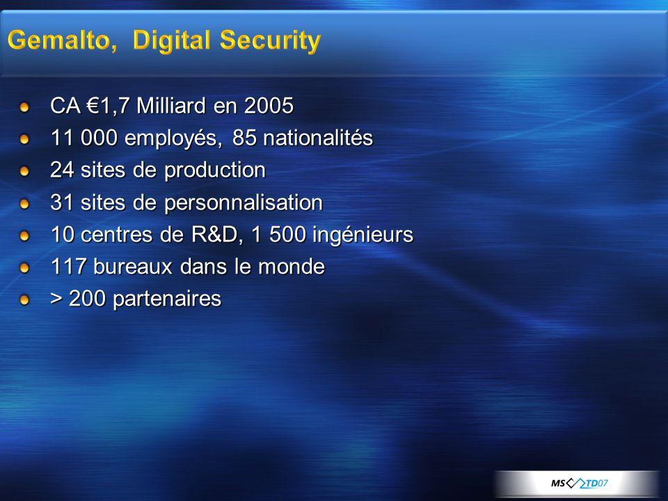 CA 1,7 Milliard en 2005 11 000 employés, 85 nationalités 24 sites de production 31 sites de personnalisation 10 centres de R&D, 1 500 ingénieurs 117 b