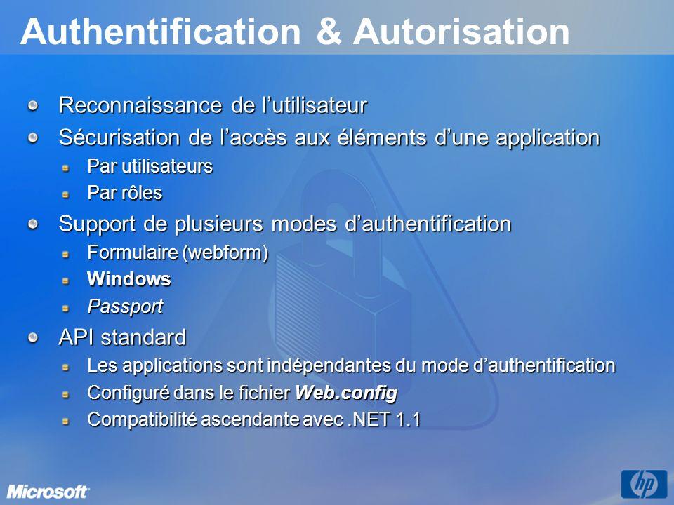 Authentification La classe FormsAuthentication Accès aux informations du web.config RedirectFromLoginPage() SignOut()…()