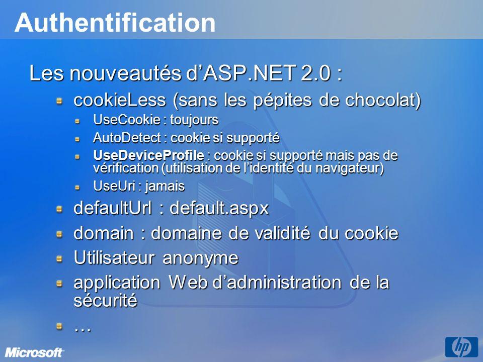 La sécurité avec ASP.NET 1.1 Stockage Fonctionnalité Affichage Sécurité daccès aux pages API de programmation