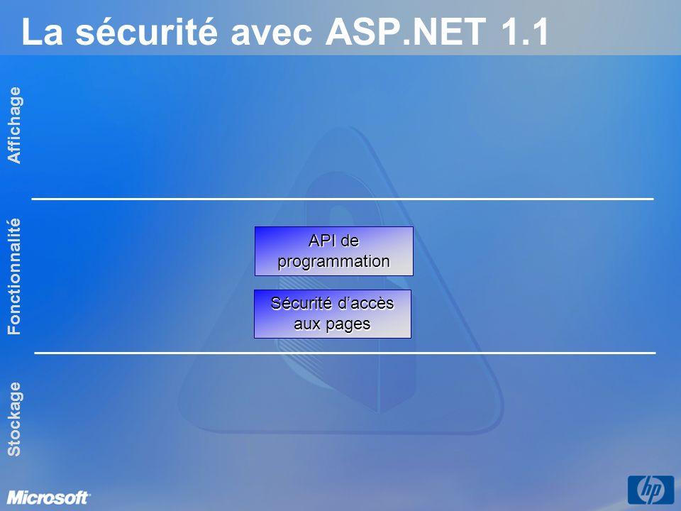 La sécurité avec ASP.NET 2.0 Stockage Fonctionnalité Affichage Sécurité daccès aux pages API de programmation