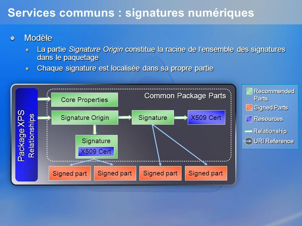 Services communs : signatures numériques Modèle La partie Signature Origin constitue la racine de lensemble des signatures dans le paquetage Chaque si