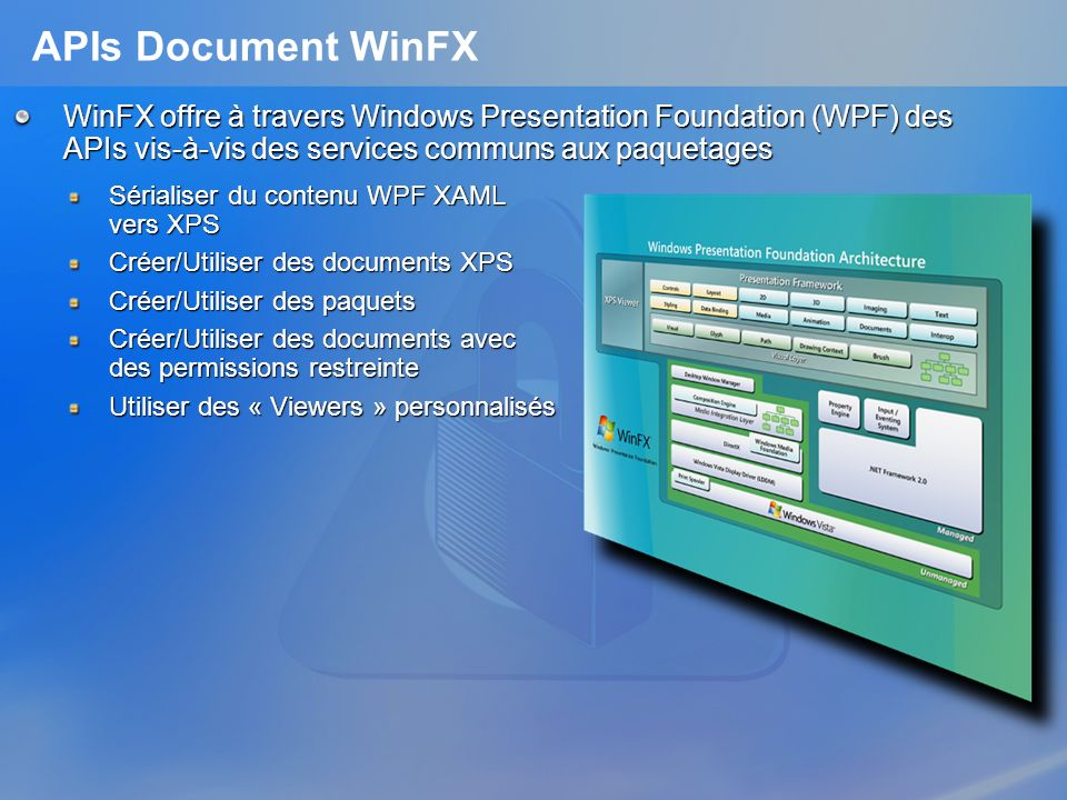 APIs Document WinFX WinFX offre à travers Windows Presentation Foundation (WPF) des APIs vis-à-vis des services communs aux paquetages Sérialiser du c