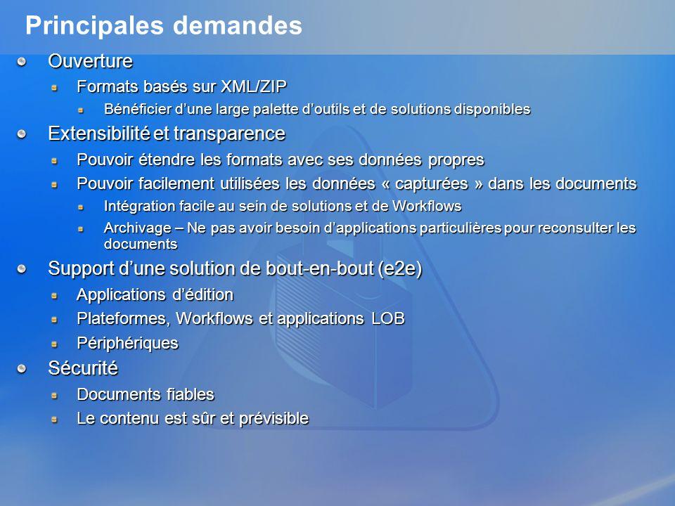 Principales demandes Ouverture Formats basés sur XML/ZIP Bénéficier dune large palette doutils et de solutions disponibles Extensibilité et transparen