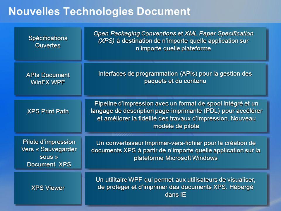 APIs Document WinFX WinFX offre à travers Windows Presentation Foundation (WPF) des APIs vis-à-vis des services communs aux paquetages Sérialiser du contenu WPF XAML vers XPS Créer/Utiliser des documents XPS Créer/Utiliser des paquets Créer/Utiliser des documents avec des permissions restreinte Utiliser des « Viewers » personnalisés