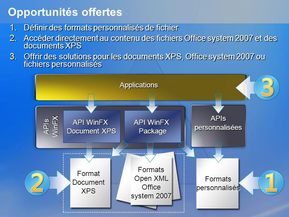 Modèle de paquet Offre une fondation pour la définition dun format de fichier A destination de nimporte quelle application De multiples implémentations sous jacentes Document XPS Format Open XML Office system 2007 Autres Bâti sur les concepts de parties (parts) et de relations (relationships) Les parties correspondent aux flux de données (XML ou binaire) Les relations décrivent comment les parties sont rattachés entre elles Stocké dans une archive ZIP Bénéficier de la robustesse de ZIP ZIP est recouvrable La compression bénéficie à la taille des fichiers