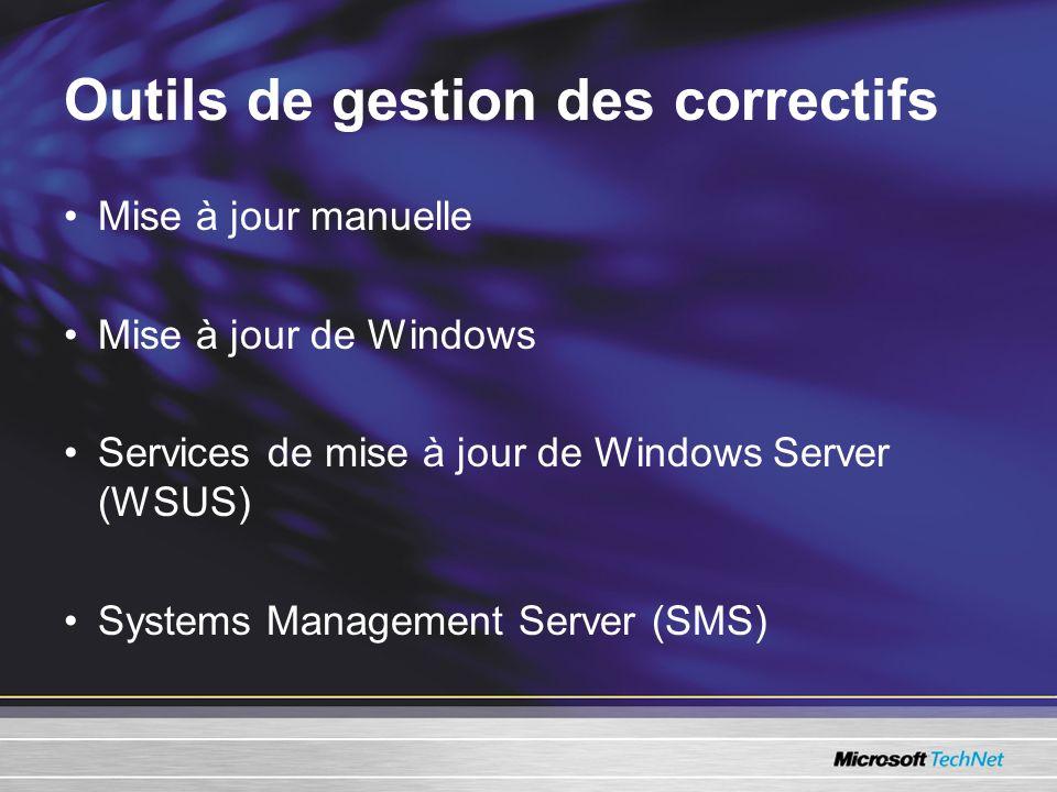 Outils de gestion des correctifs Mise à jour manuelle Mise à jour de Windows Services de mise à jour de Windows Server (WSUS) Systems Management Server (SMS)