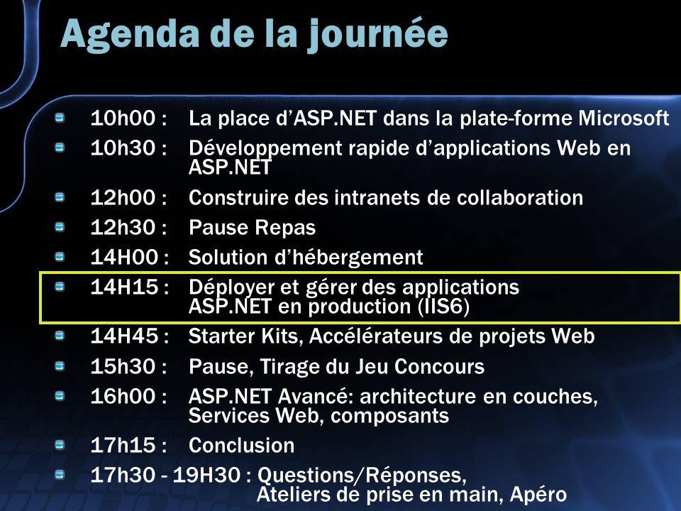 Architecture IIS 6.0 Pools dApplications Un ou plusieurs pools dapplications Chacun est servi par un ou plusieurs W3WP.exe Chaque W3WP.exe ne sert quun pool Requêtes routées directement au Pool par le HTTP.sys Isolation basée sur : Site/Client Fonctionnalité Fiabilité