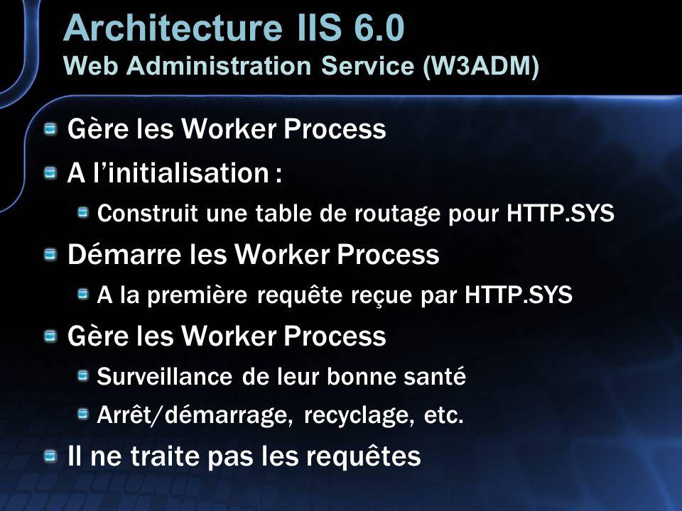 Architecture IIS 6.0 Web Administration Service (W3ADM) Gère les Worker Process A linitialisation : Construit une table de routage pour HTTP.SYS Démarre les Worker Process A la première requête reçue par HTTP.SYS Gère les Worker Process Surveillance de leur bonne santé Arrêt/démarrage, recyclage, etc.