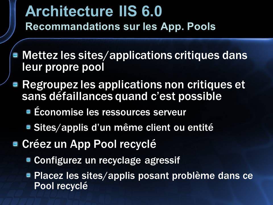 Architecture IIS 6.0 Recommandations sur les App.