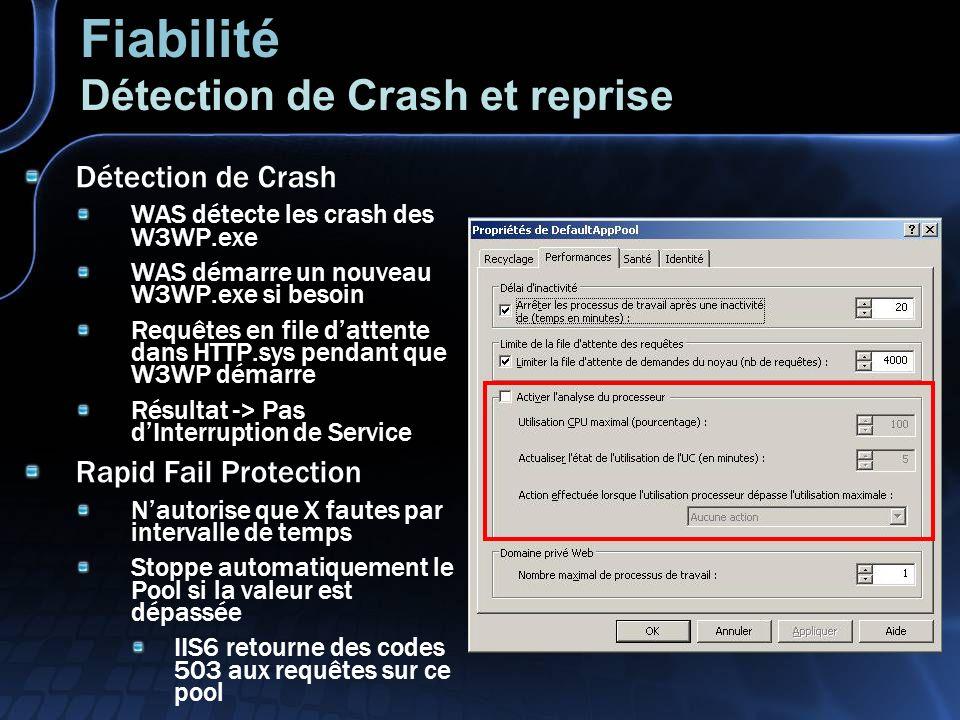 Fiabilité Détection de Crash et reprise Détection de Crash WAS détecte les crash des W3WP.exe WAS démarre un nouveau W3WP.exe si besoin Requêtes en file dattente dans HTTP.sys pendant que W3WP démarre Résultat -> Pas dInterruption de Service Rapid Fail Protection Nautorise que X fautes par intervalle de temps Stoppe automatiquement le Pool si la valeur est dépassée IIS6 retourne des codes 503 aux requêtes sur ce pool