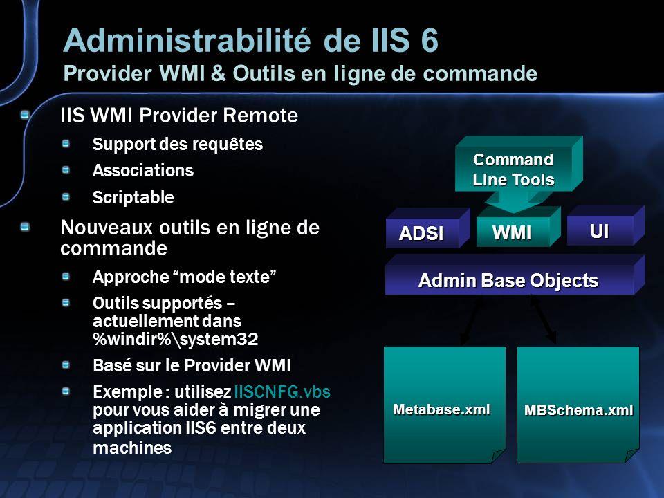 Administrabilité de IIS 6 Provider WMI & Outils en ligne de commande IIS WMI Provider Remote Support des requêtes Associations Scriptable Nouveaux outils en ligne de commande Approche mode texte Outils supportés – actuellement dans %windir%\system32 Basé sur le Provider WMI Exemple : utilisez IISCNFG.vbs pour vous aider à migrer une application IIS6 entre deux machines Admin Base Objects ADSI UI WMI Metabase.xml MBSchema.xml Command Line Tools
