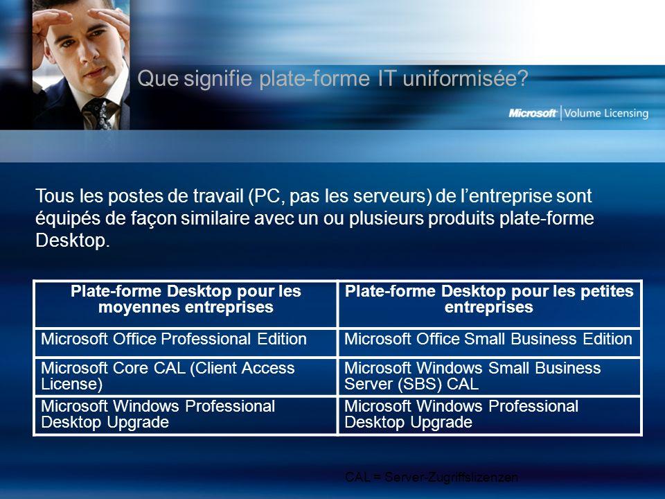 Tous les postes de travail (PC, pas les serveurs) de lentreprise sont équipés de façon similaire avec un ou plusieurs produits plate-forme Desktop.