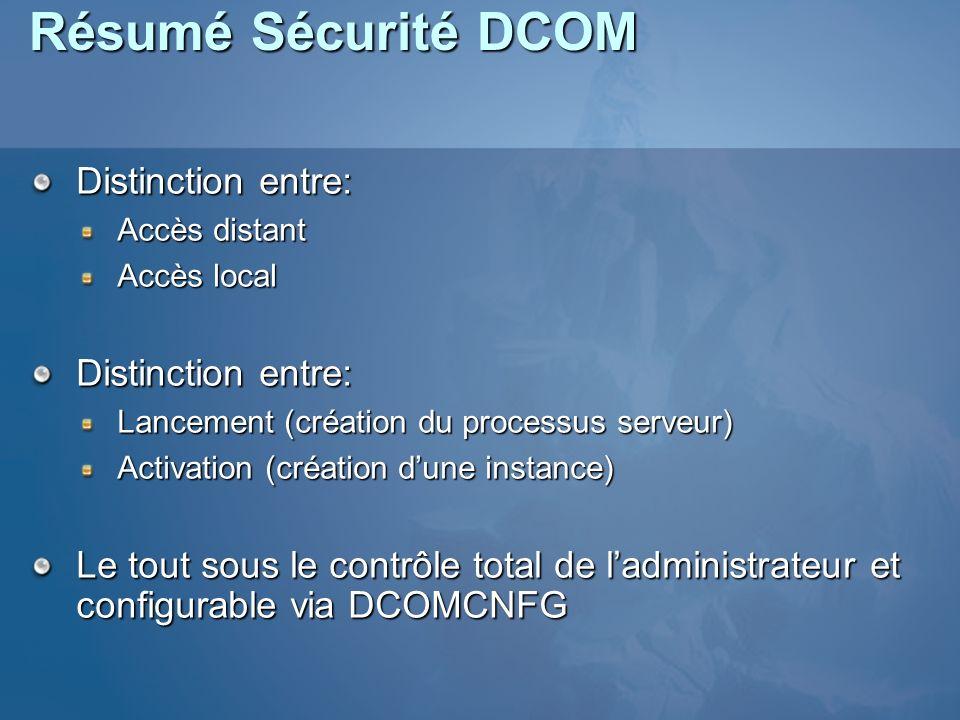 Résumé Sécurité DCOM Distinction entre: Accès distant Accès local Distinction entre: Lancement (création du processus serveur) Activation (création dune instance) Le tout sous le contrôle total de ladministrateur et configurable via DCOMCNFG