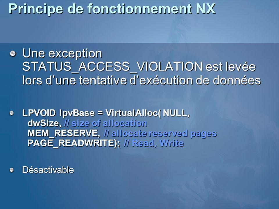 Principe de fonctionnement NX Une exception STATUS_ACCESS_VIOLATION est levée lors dune tentative dexécution de données LPVOID lpvBase = VirtualAlloc( NULL, dwSize, // size of allocation MEM_RESERVE, // allocate reserved pages PAGE_READWRITE); // Read, Write Désactivable