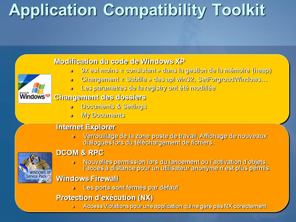 Application Compatibility Toolkit Modification du code de Windows XP 9x est moins « consistant » dans la gestion de la mémoire (heap) Changement « Subtile » des api win32, SetForgroudWindows… Les paramètres de la registry ont été modifiée Changement des dossiers Documents & Settings My Documents Internet Explorer Verrouillage de la zone poste de travail, Affichage de nouveaux dialogues lors du téléchargement de fichiers.