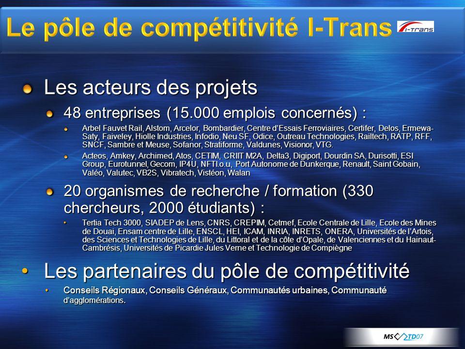 Les acteurs des projets 48 entreprises (15.000 emplois concernés) : Arbel Fauvet Rail, Alstom, Arcelor, Bombardier, Centre dEssais Ferroviaires, Certi