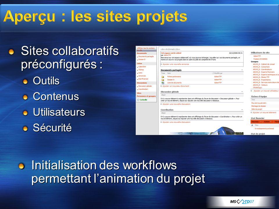 Sites collaboratifs préconfigurés : OutilsContenusUtilisateursSécurité Initialisation des workflows permettant lanimation du projet
