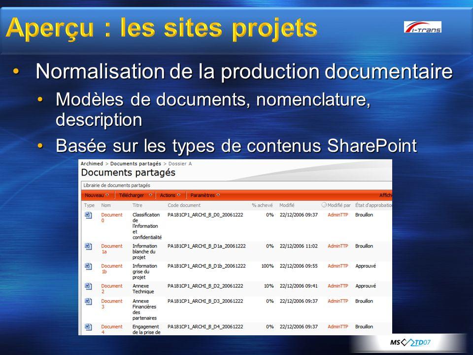 Normalisation de la production documentaireNormalisation de la production documentaire Modèles de documents, nomenclature, descriptionModèles de docum