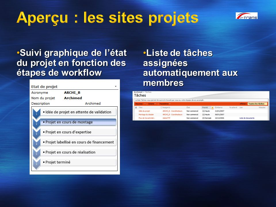 Suivi graphique de létat du projet en fonction des étapes de workflowSuivi graphique de létat du projet en fonction des étapes de workflow Liste de tâ