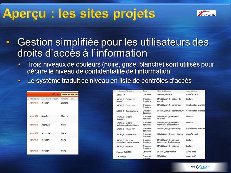 Gestion simplifiée pour les utilisateurs des droits daccès à linformationGestion simplifiée pour les utilisateurs des droits daccès à linformation Tro