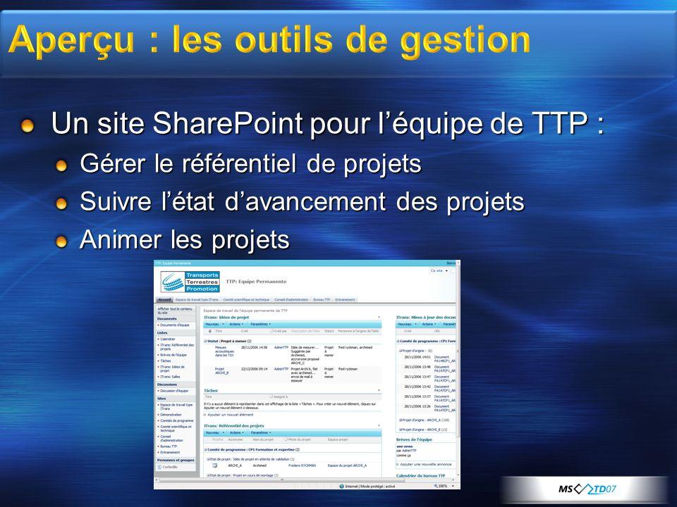 Un site SharePoint pour léquipe de TTP : Gérer le référentiel de projets Suivre létat davancement des projets Animer les projets