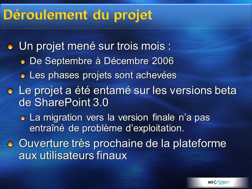 Un projet mené sur trois mois : De Septembre à Décembre 2006 Les phases projets sont achevées Le projet a été entamé sur les versions beta de SharePoi