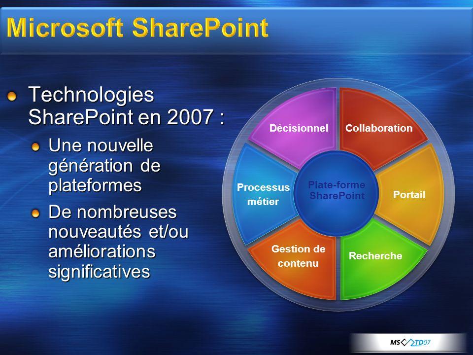 Technologies SharePoint en 2007 : Une nouvelle génération de plateformes De nombreuses nouveautés et/ou améliorations significatives Plate-forme Share