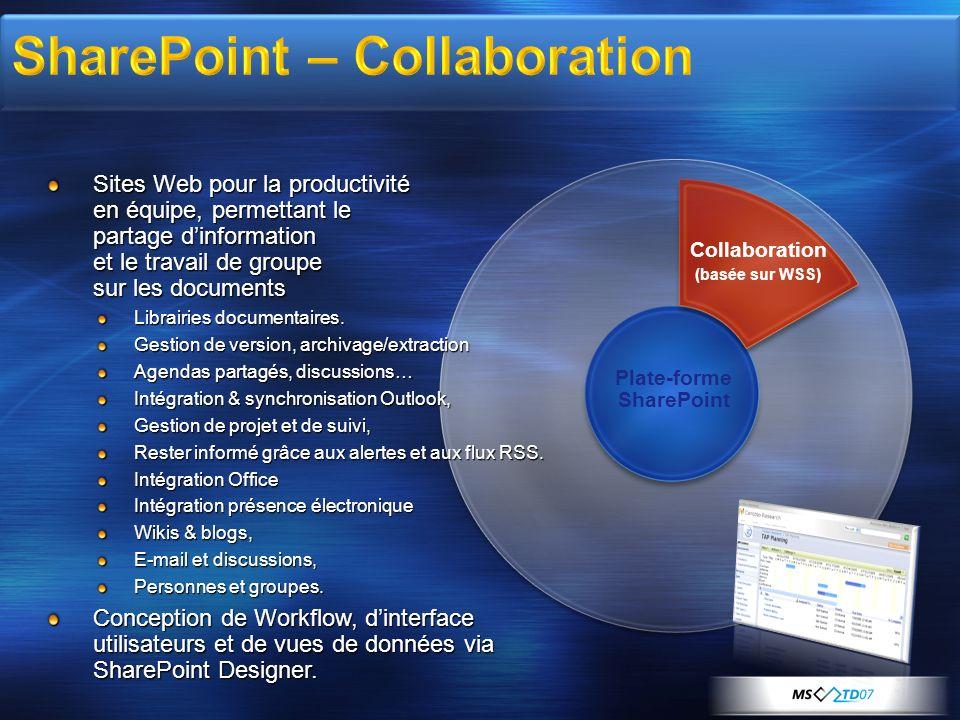 Collaboration (basée sur WSS) Sites Web pour la productivité en équipe, permettant le partage dinformation et le travail de groupe sur les documents L