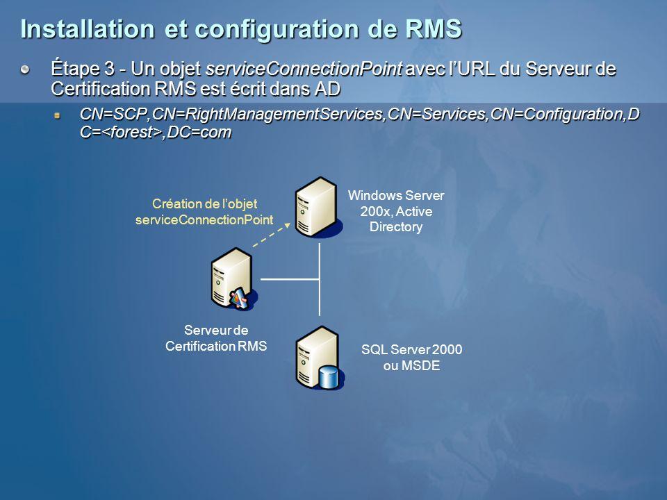 Installation et configuration de RMS Étape 3 - Un objet serviceConnectionPoint avec lURL du Serveur de Certification RMS est écrit dans AD CN=SCP,CN=R