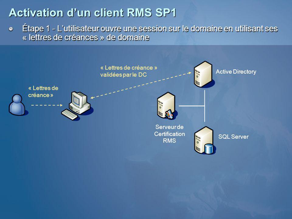 Activation dun client RMS SP1 Étape 1 - Lutilisateur ouvre une session sur le domaine en utilisant ses « lettres de créances » de domaine « Lettres de