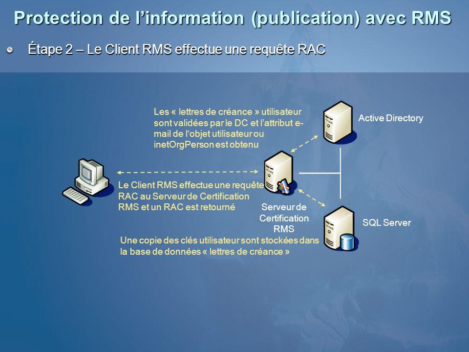 Protection de linformation (publication) avec RMS Étape 2 – Le Client RMS effectue une requête RAC Les « lettres de créance » utilisateur sont validée