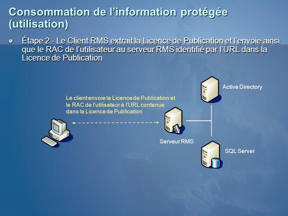 Consommation de linformation protégée (utilisation) Étape 2 - Le Client RMS extrait la Licence de Publication et lenvoie ainsi que le RAC de lutilisat