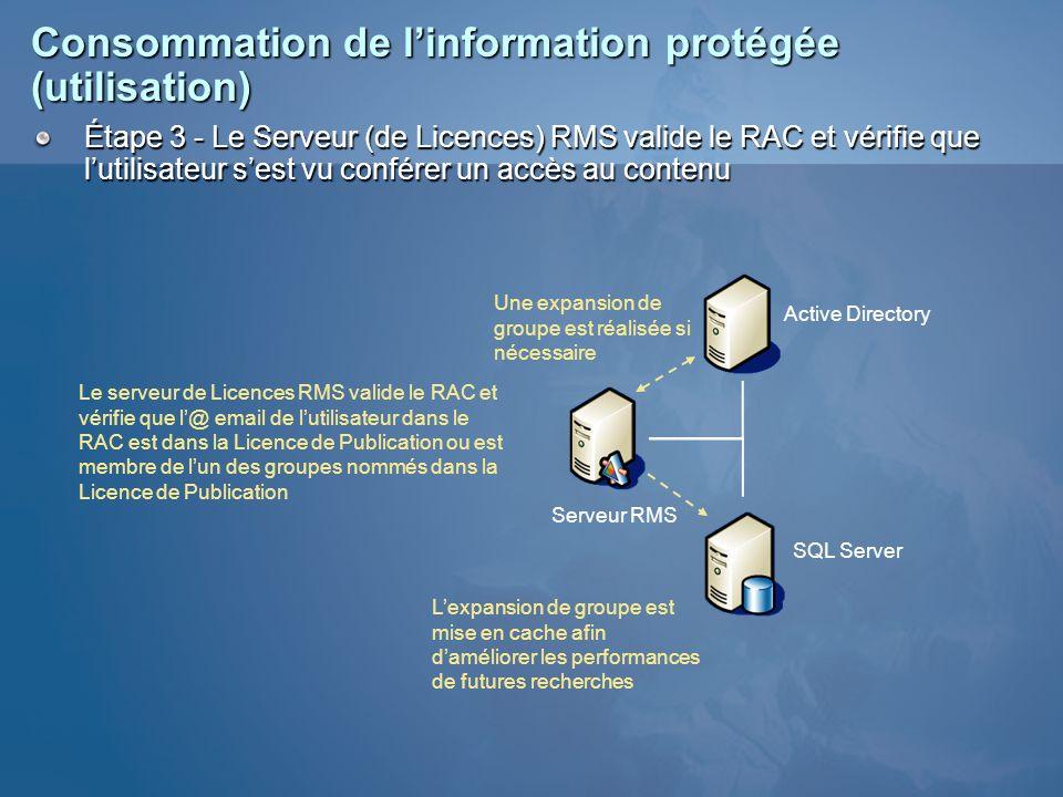 Consommation de linformation protégée (utilisation) Étape 3 - Le Serveur (de Licences) RMS valide le RAC et vérifie que lutilisateur sest vu conférer