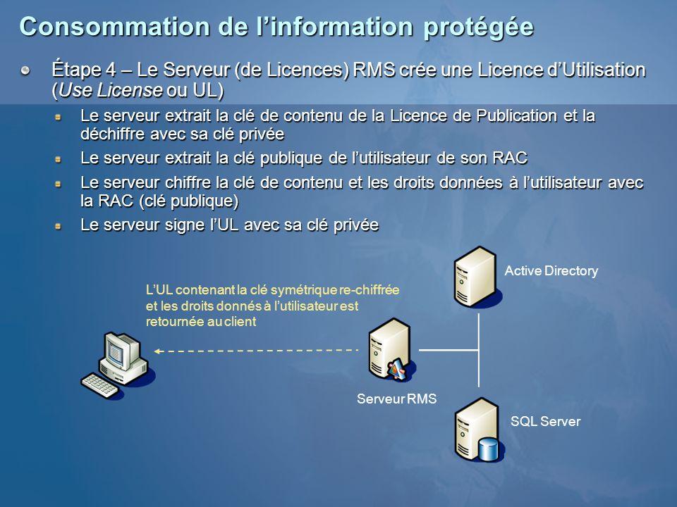 Consommation de linformation protégée Étape 4 – Le Serveur (de Licences) RMS crée une Licence dUtilisation (Use License ou UL) Le serveur extrait la c