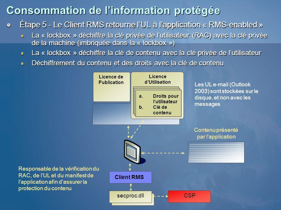 secproc.dll Consommation de linformation protégée Étape 5 - Le Client RMS retourne lUL à lapplication « RMS-enabled » La « lockbox » déchiffre la clé