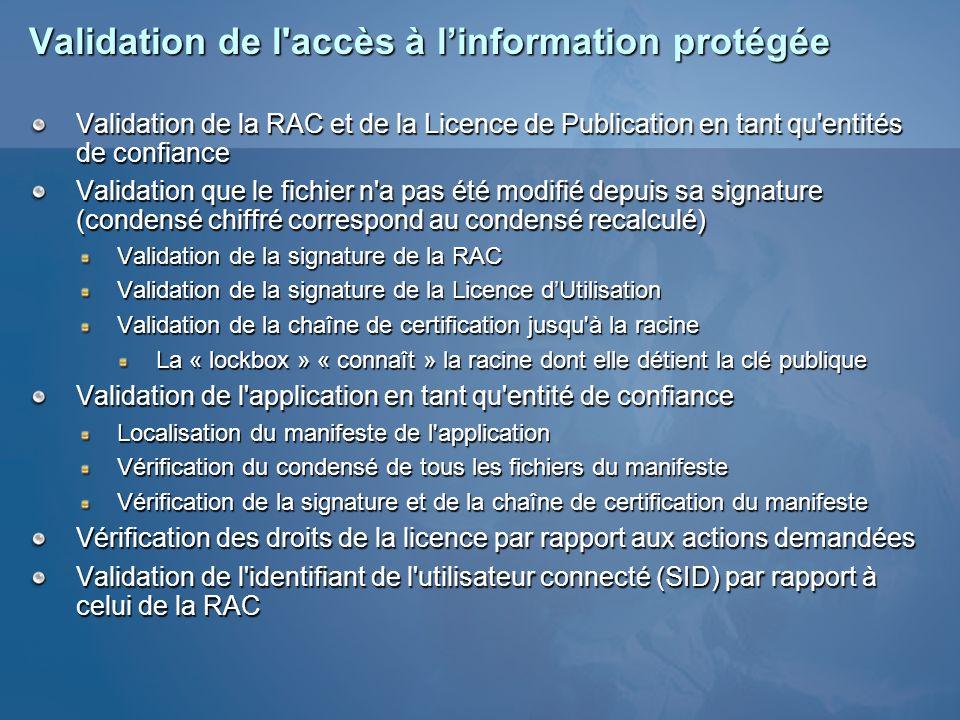 Validation de l'accès à linformation protégée Validation de la RAC et de la Licence de Publication en tant qu'entités de confiance Validation que le f