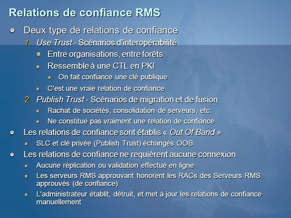 Relations de confiance RMS Deux type de relations de confiance Use Trust - Scénarios d'interopérabilité Use Trust - Scénarios d'interopérabilité Entre