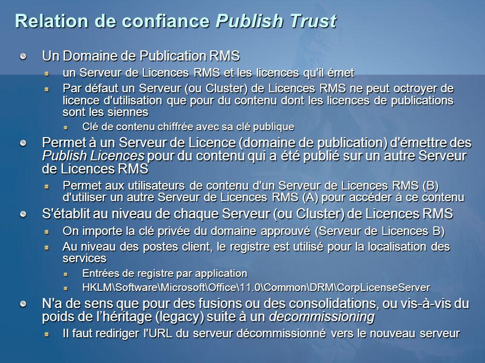 Relation de confiance Publish Trust Un Domaine de Publication RMS un Serveur de Licences RMS et les licences qu'il émet Par défaut un Serveur (ou Clus