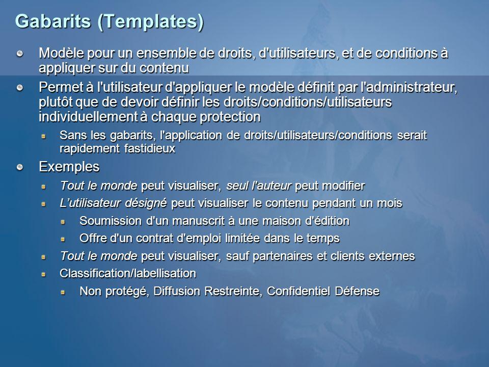 Gabarits (Templates) Modèle pour un ensemble de droits, d'utilisateurs, et de conditions à appliquer sur du contenu Permet à l'utilisateur d'appliquer