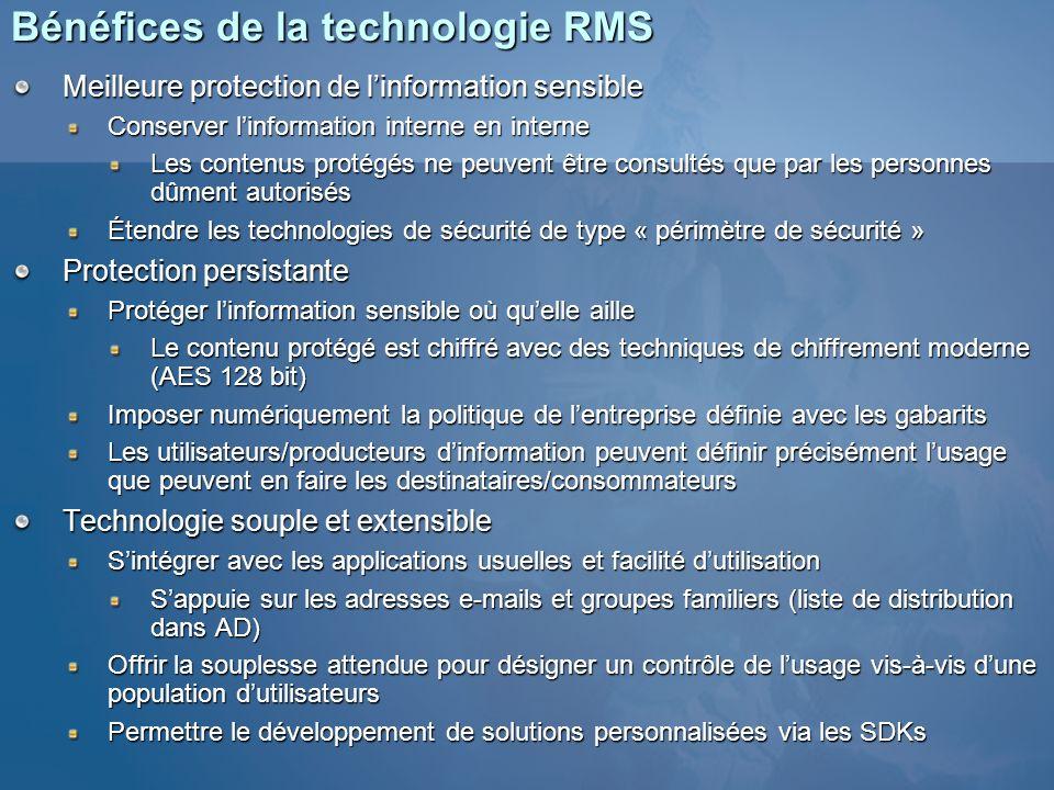Bénéfices de la technologie RMS Meilleure protection de linformation sensible Conserver linformation interne en interne Les contenus protégés ne peuve