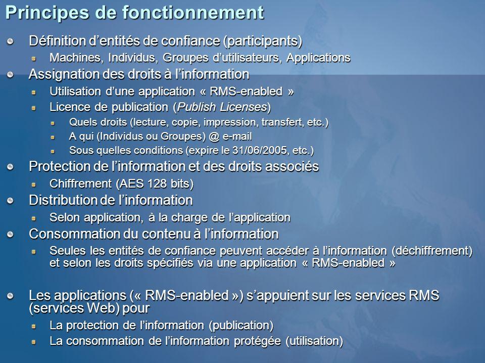 Principes de fonctionnement Définition dentités de confiance (participants) Machines, Individus, Groupes dutilisateurs, Applications Assignation des d