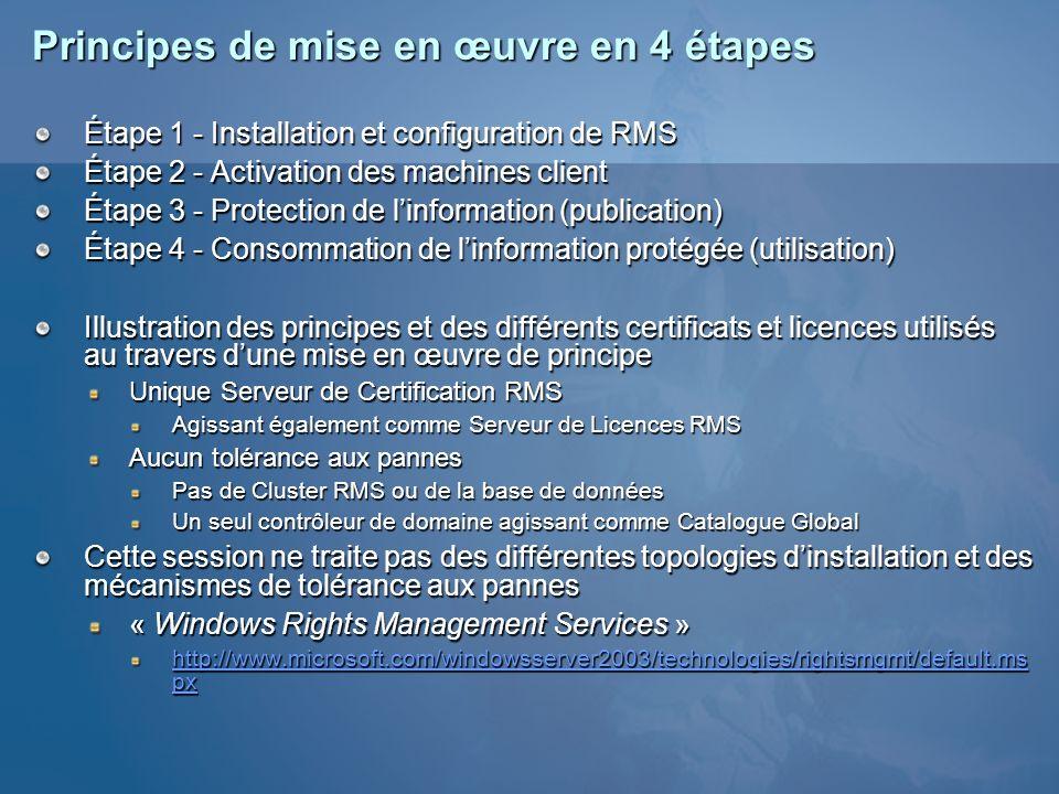 Principes de mise en œuvre en 4 étapes Étape 1 - Installation et configuration de RMS Étape 2 - Activation des machines client Étape 3 - Protection de