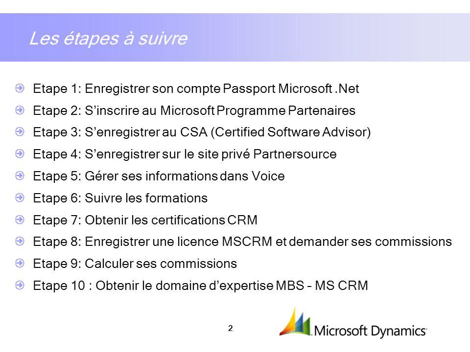 2 Les étapes à suivre Etape 1: Enregistrer son compte Passport Microsoft.Net Etape 2: Sinscrire au Microsoft Programme Partenaires Etape 3: Senregistr