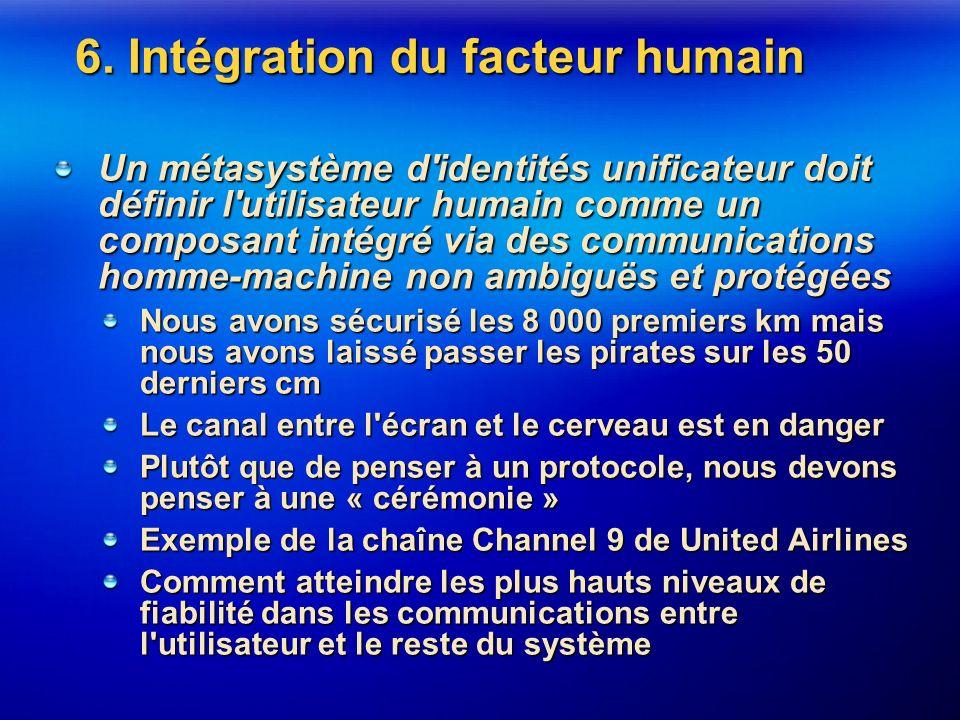 6. Intégration du facteur humain Un métasystème d'identités unificateur doit définir l'utilisateur humain comme un composant intégré via des communica