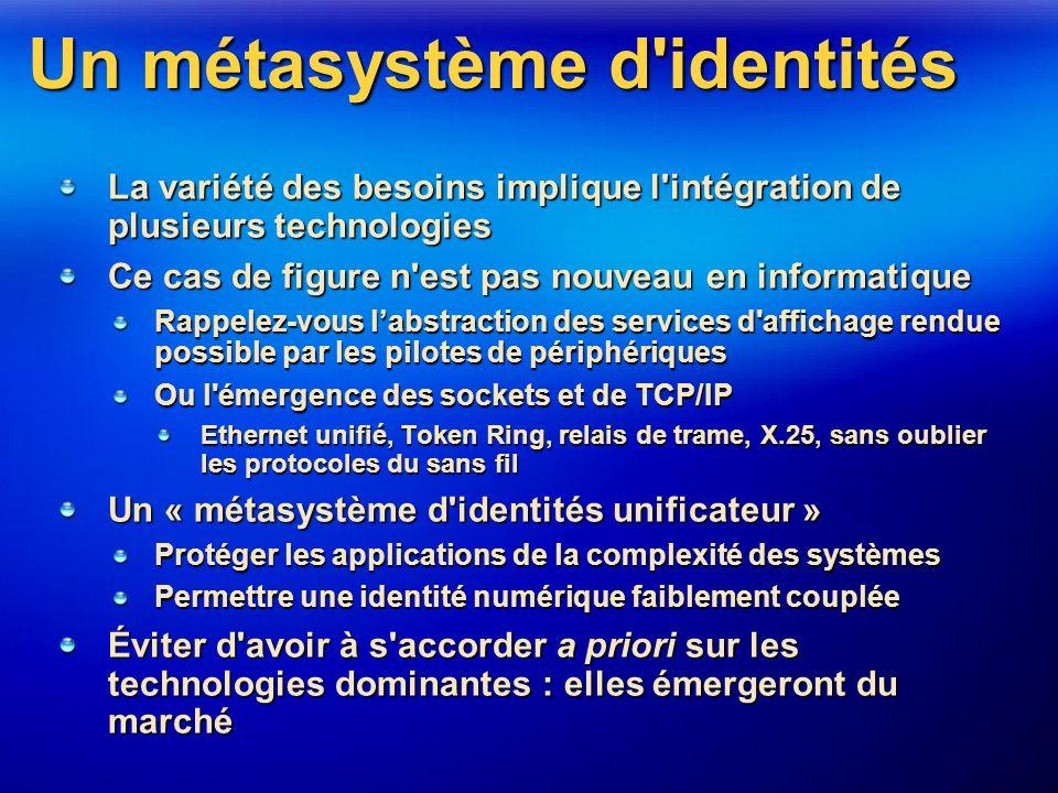 Un métasystème d identités La variété des besoins implique l intégration de plusieurs technologies Ce cas de figure n est pas nouveau en informatique Rappelez-vous labstraction des services d affichage rendue possible par les pilotes de périphériques Ou l émergence des sockets et de TCP/IP Ethernet unifié, Token Ring, relais de trame, X.25, sans oublier les protocoles du sans fil Un « métasystème d identités unificateur » Protéger les applications de la complexité des systèmes Permettre une identité numérique faiblement couplée Éviter d avoir à s accorder a priori sur les technologies dominantes : elles émergeront du marché