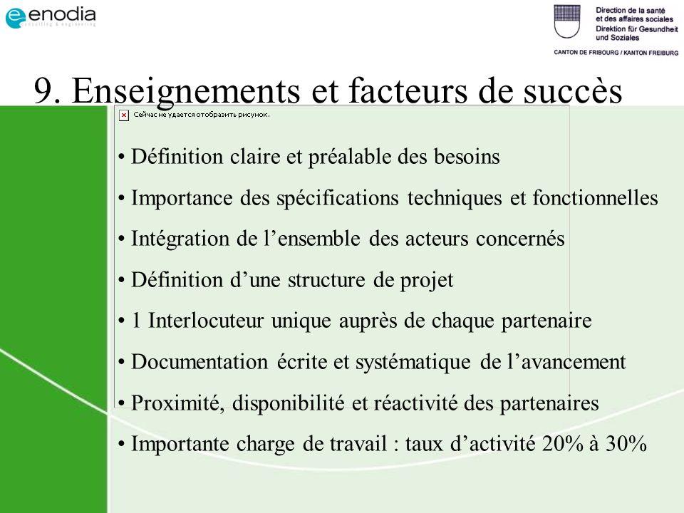 9. Enseignements et facteurs de succès Définition claire et préalable des besoins Importance des spécifications techniques et fonctionnelles Intégrati