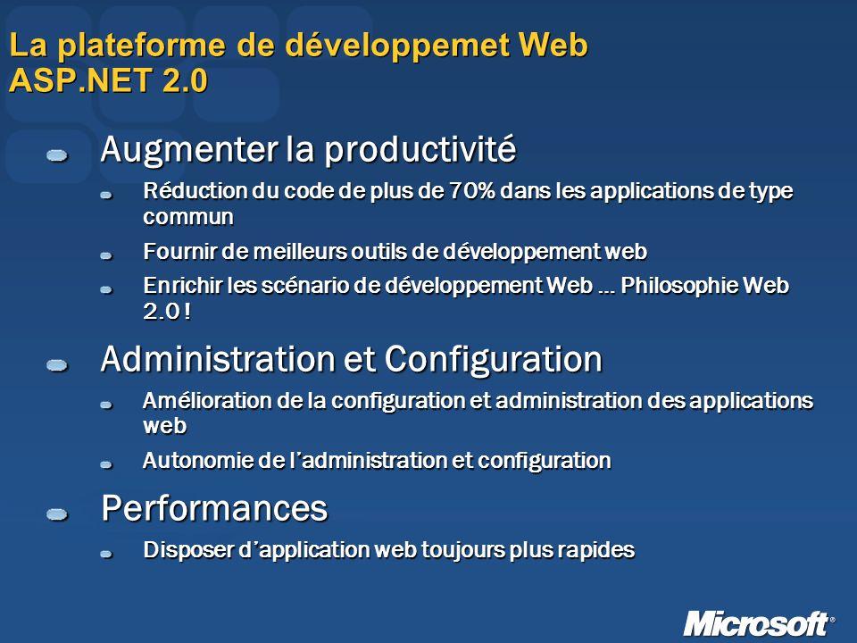 La plateforme de développemet Web ASP.NET 2.0 Augmenter la productivité Réduction du code de plus de 70% dans les applications de type commun Fournir de meilleurs outils de développement web Enrichir les scénario de développement Web … Philosophie Web 2.0 .