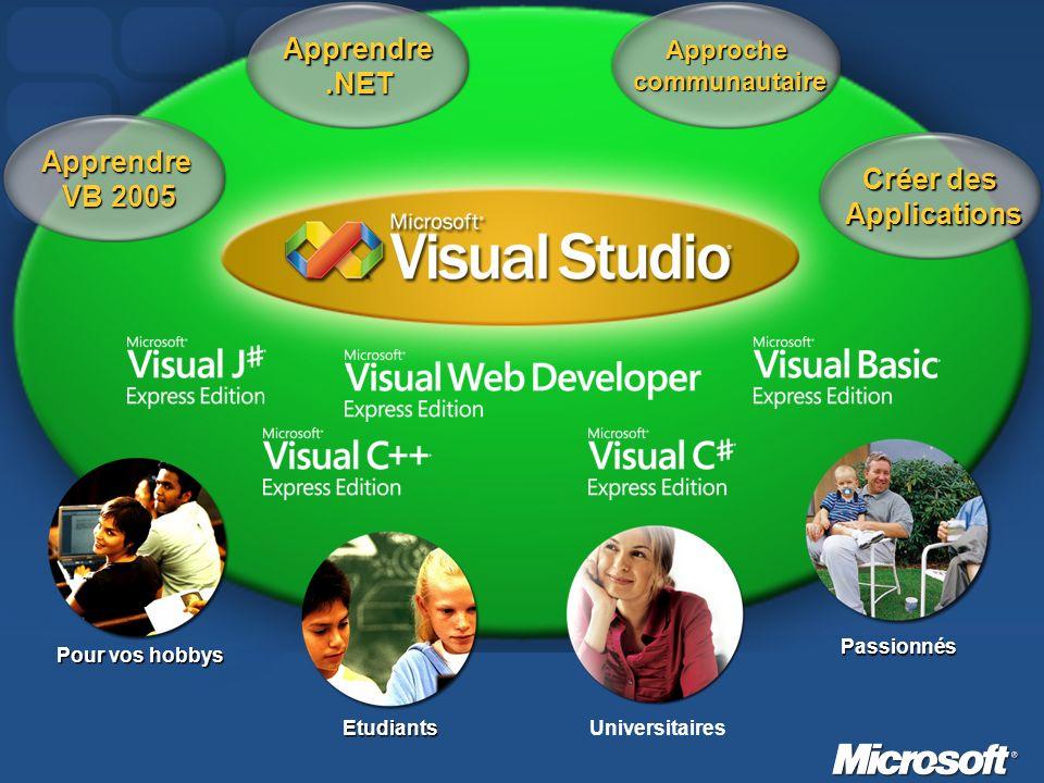 Apprendre.NET Approche communautaire Créer des Applications Apprendre VB 2005 Pour vos hobbys Etudiants Universitaires Passionnés