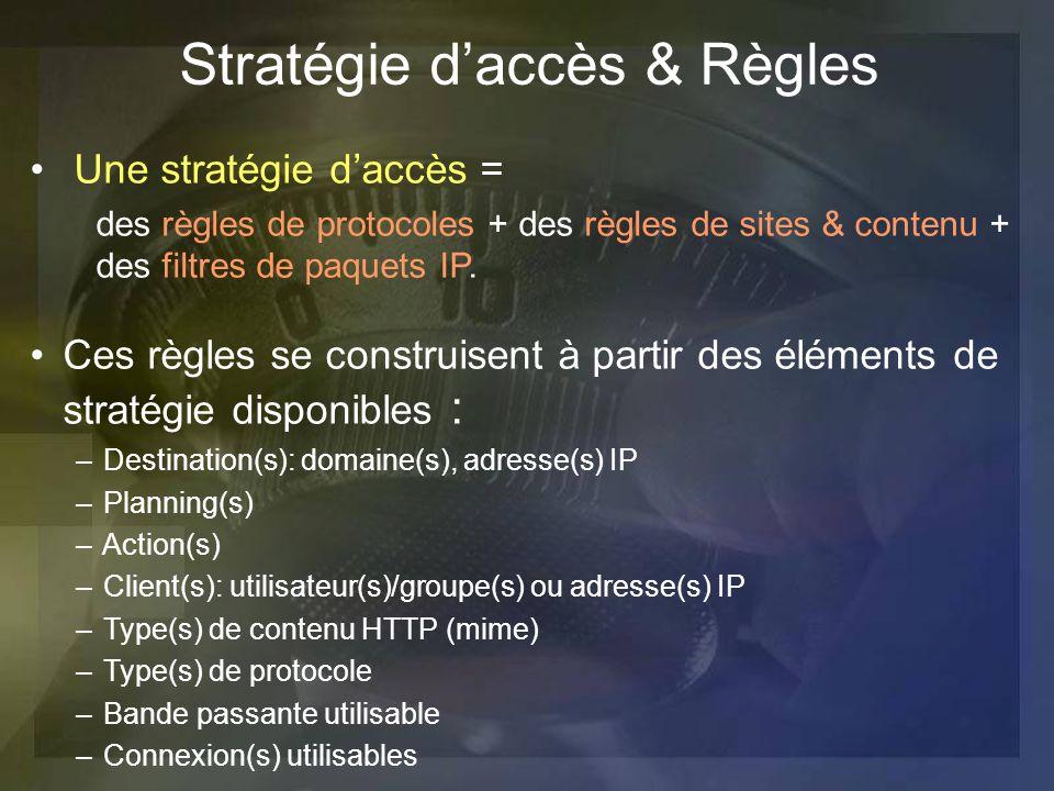 Stratégie daccès & Règles Une stratégie daccès = des règles de protocoles + des règles de sites & contenu + des filtres de paquets IP. Ces règles se c